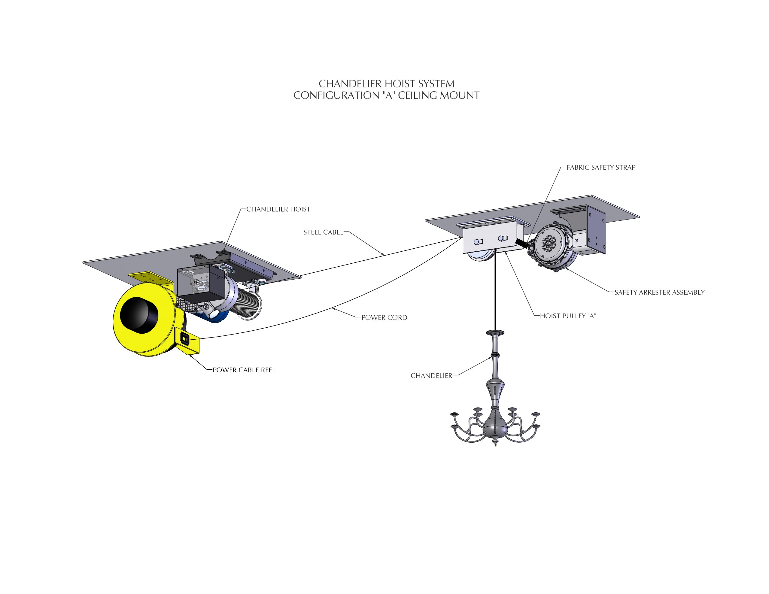 CHANDELIER WINCH CONFIGURATION A
